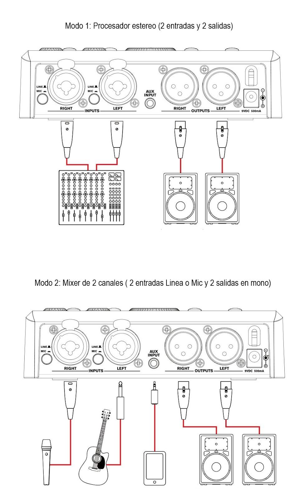 DBX GoRack - Diagrama
